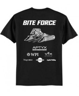 Bite Force (adult)