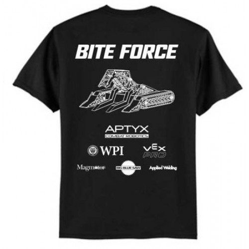Bite Force (youth)